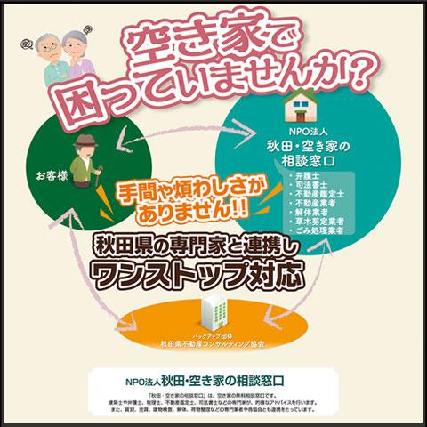 NPO秋田・空き家の相談窓口